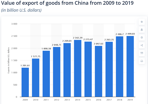 exports from china (1)