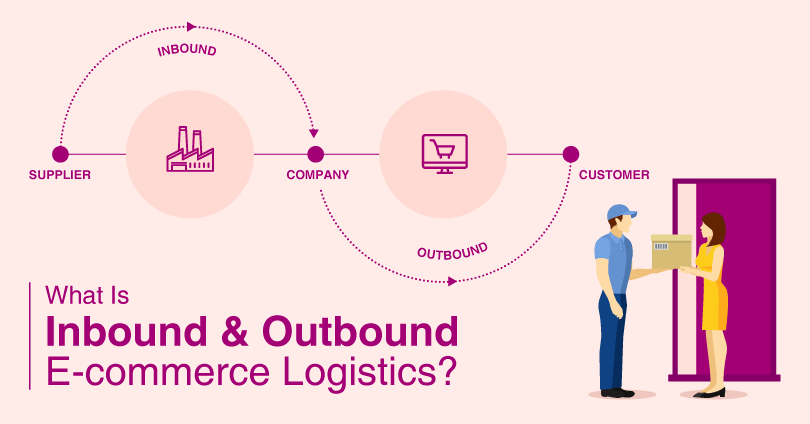 What is Inbound and Outbound eCommerce Logistics?
