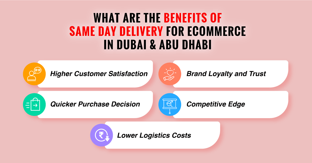 Same Day Delivery Dubai and Abu Dhabi for eCommerce