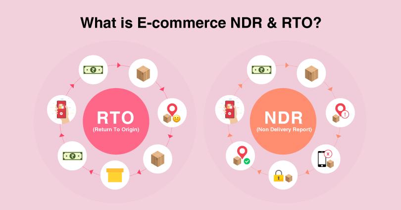 eCommerce Non-Delivery Report (NDR) and Return to Origin (RTO)