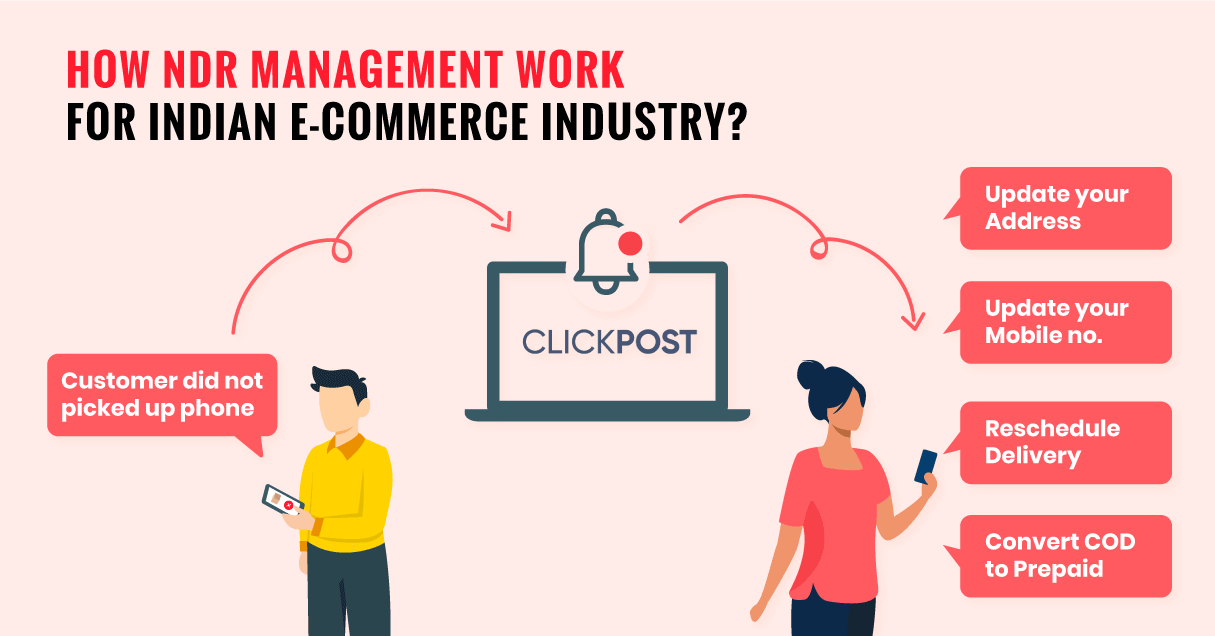 Learn How NDR Management Work For Indian E-commerce Industry