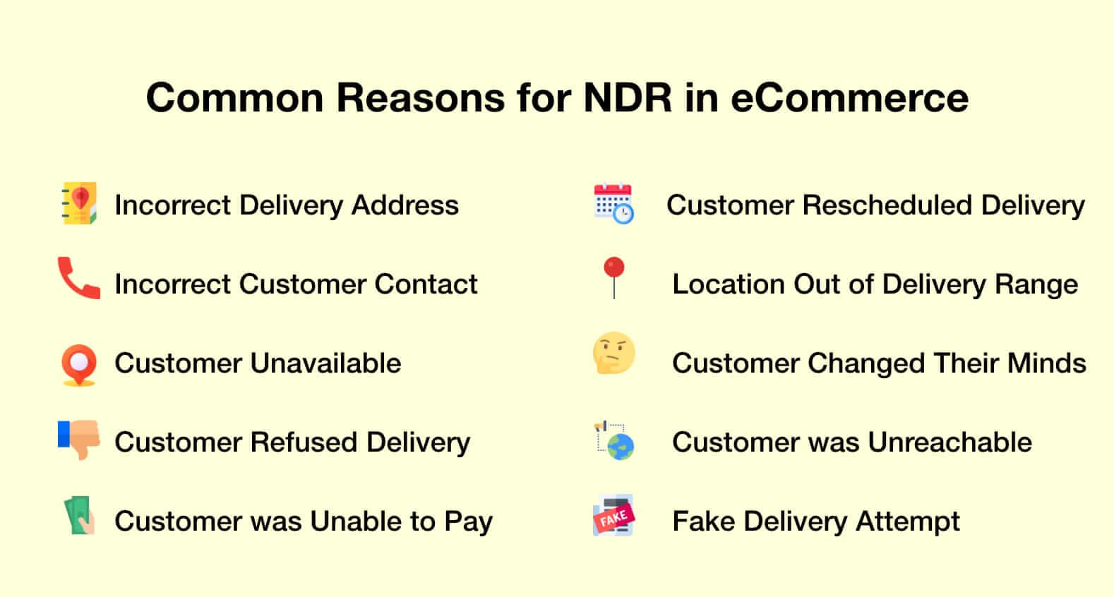Common Reasons for NDR in eCommerce